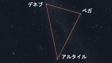あれがデネブ アルタイル ベガ(夏の大三角形)