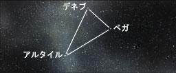 夏の大三角形(化物語)