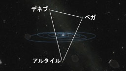 夏の大三角形(太陽系。宙のまにまに)