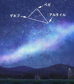 夏の大三角形(咲 saki 8話)